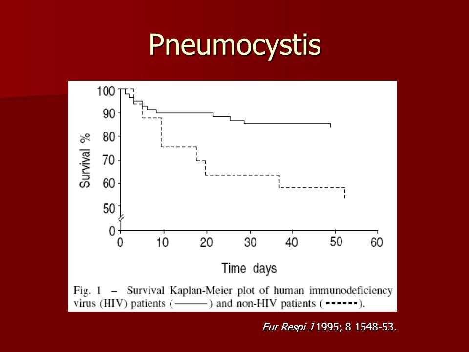 Pneumocystis Eur Respi J 1995; 8 1548-53.