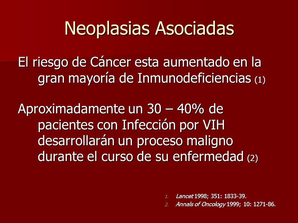 Neoplasias Asociadas El riesgo de Cáncer esta aumentado en la gran mayoría de Inmunodeficiencias (1) Aproximadamente un 30 – 40% de pacientes con Infe