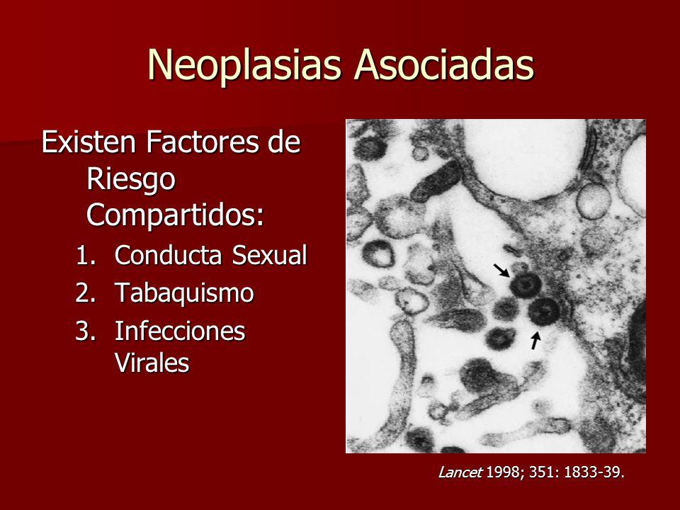 Neoplasias Asociadas Existen Factores de Riesgo Compartidos: 1.Conducta Sexual 2.Tabaquismo 3.Infecciones Virales Lancet 1998; 351: 1833-39.