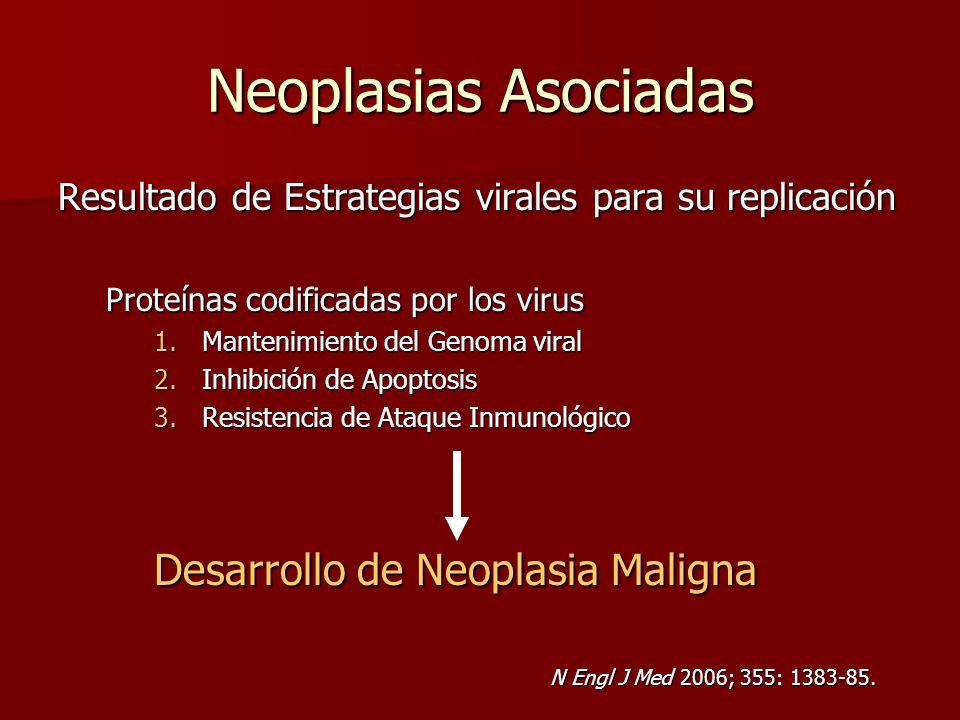 Neoplasias Asociadas Resultado de Estrategias virales para su replicación Proteínas codificadas por los virus 1.Mantenimiento del Genoma viral 2.Inhib