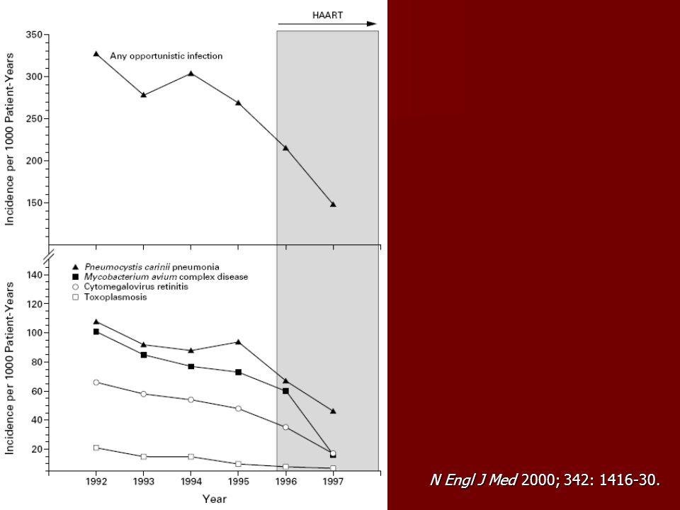 Infecciones Oportunistas Hasta un 50% de los pacientes que presentan una IO desconocen que son VIH positivos (1) Hasta un 35% de los pacientes con una IO no han sido tratados con un antiretroviral (1) Implican un mayor riesgo de interacciones farmacológicas (3) y altos gastos económicos (2) 1.HIV Medicine, Edit Flying, 2006; 395-514.