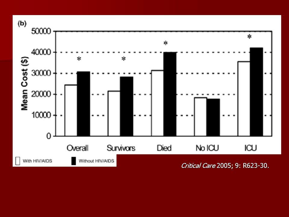 Critical Care 2005; 9: R623-30.