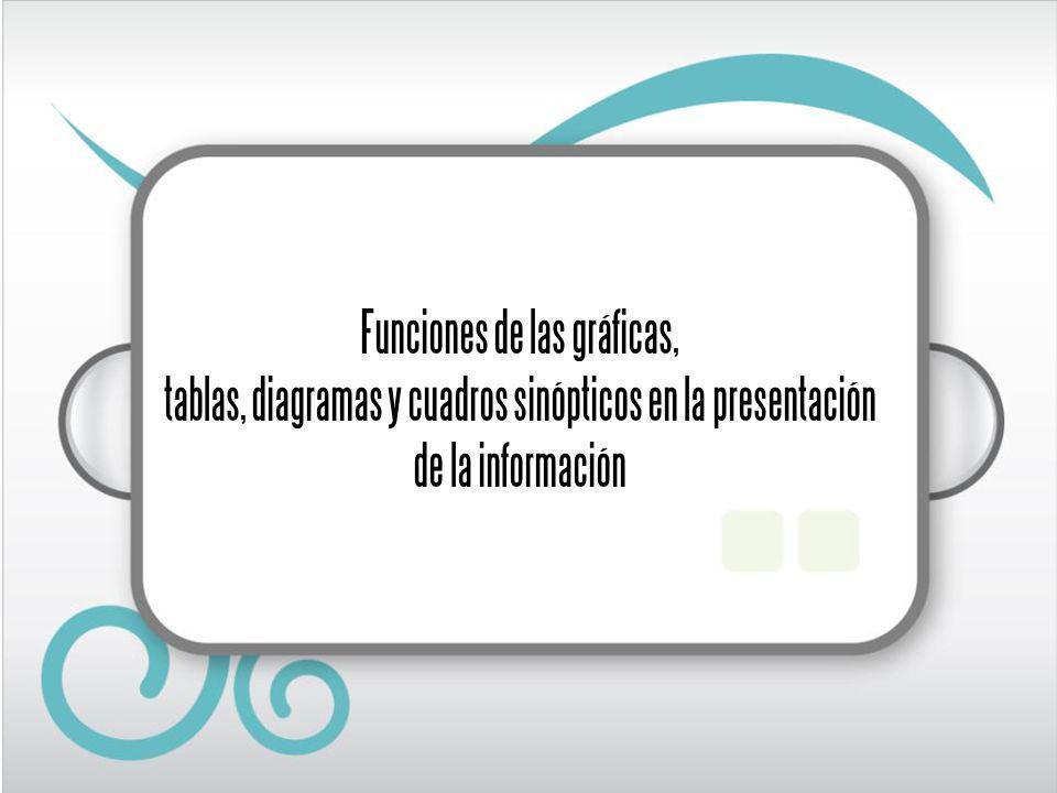Gráficas, tablas, diagramas y cuadros sinópticos Se utilizan para presentar información: Simplificando lo complejo y haciendo concreta la información.