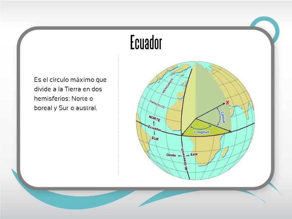 Ecuador Es el círculo máximo que divide a la Tierra en dos hemisferios: Norte o boreal y Sur o austral.