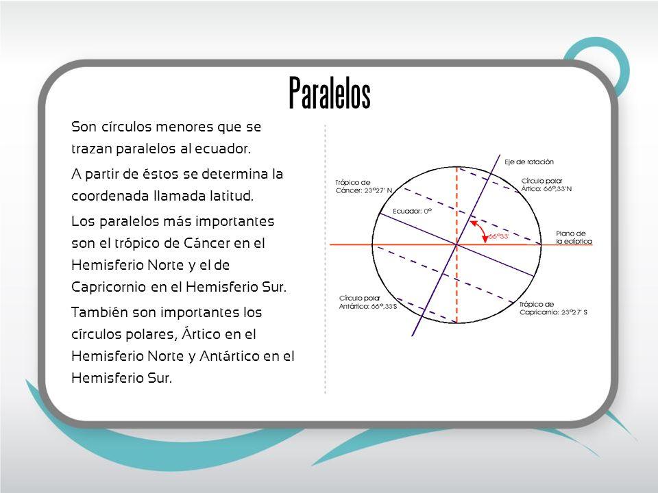 Paralelos Son círculos menores que se trazan paralelos al ecuador. A partir de éstos se determina la coordenada llamada latitud. Los paralelos más imp