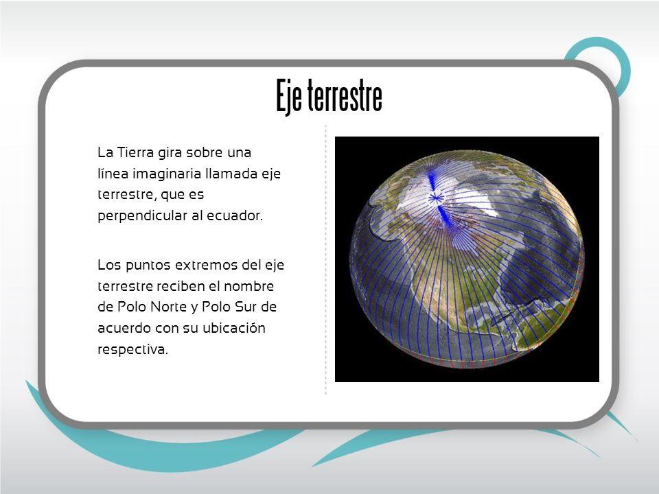 Eje terrestre La Tierra gira sobre una línea imaginaria llamada eje terrestre, que es perpendicular al ecuador. Los puntos extremos del eje terrestre