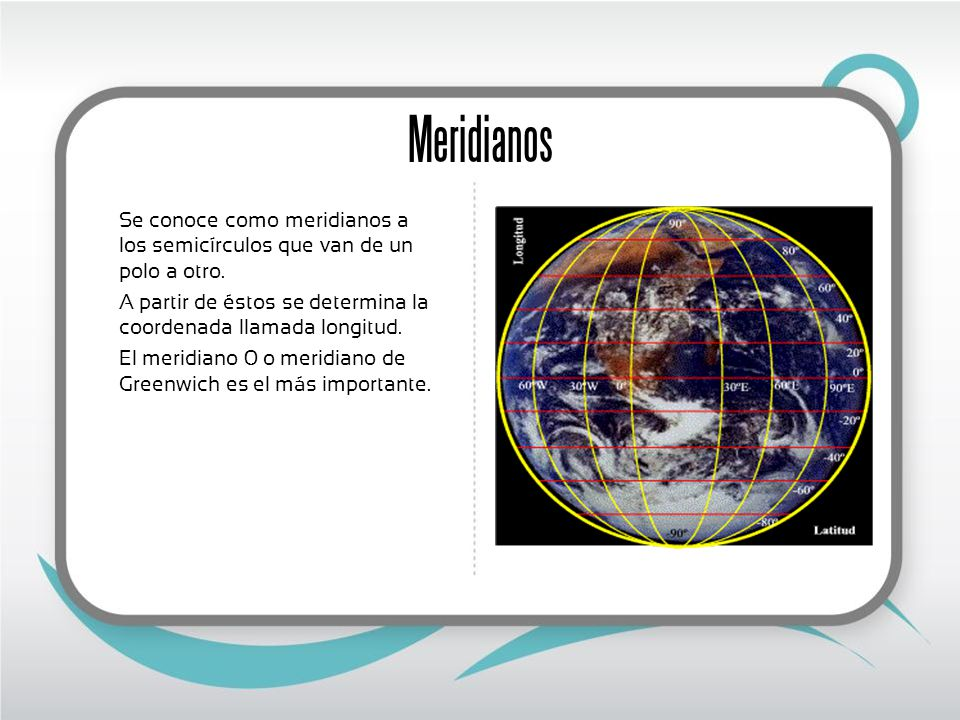 Meridianos Se conoce como meridianos a los semicírculos que van de un polo a otro. A partir de éstos se determina la coordenada llamada longitud. El m
