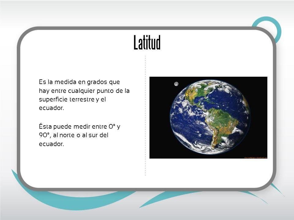 Latitud Es la medida en grados que hay entre cualquier punto de la superficie terrestre y el ecuador. Ésta puede medir entre 0° y 90°, al norte o al s