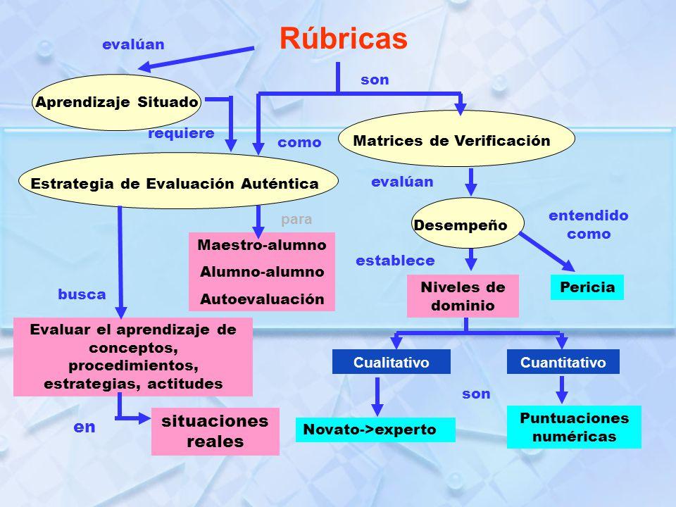 Rúbricas Matrices de Verificación Estrategia de Evaluación Auténtica Aprendizaje Situado Desempeño Niveles de dominio Evaluar el aprendizaje de concep