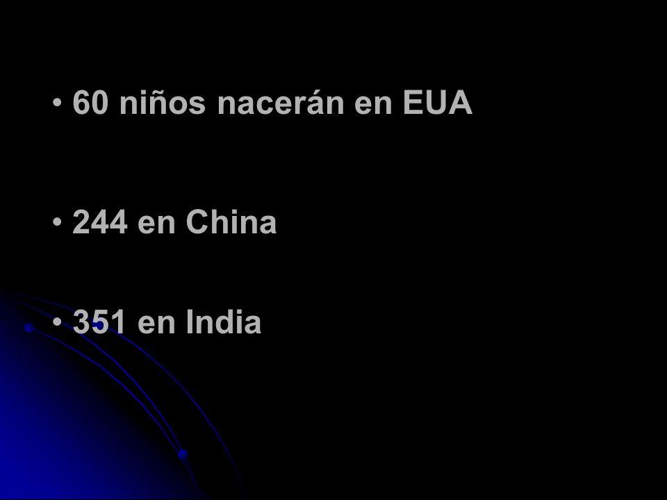 60 niños nacerán en EUA 244 en China 351 en India