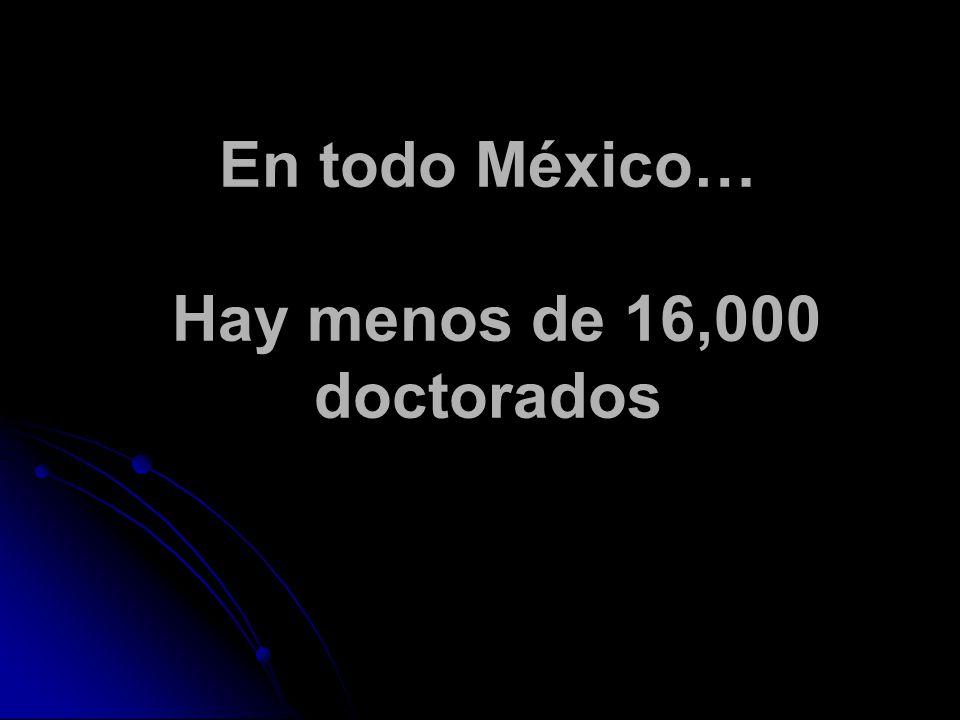 En todo México… Hay menos de 16,000 doctorados