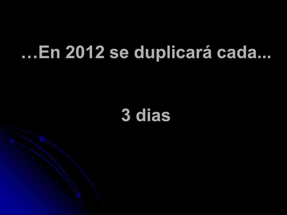 …En 2012 se duplicará cada... 3 dias