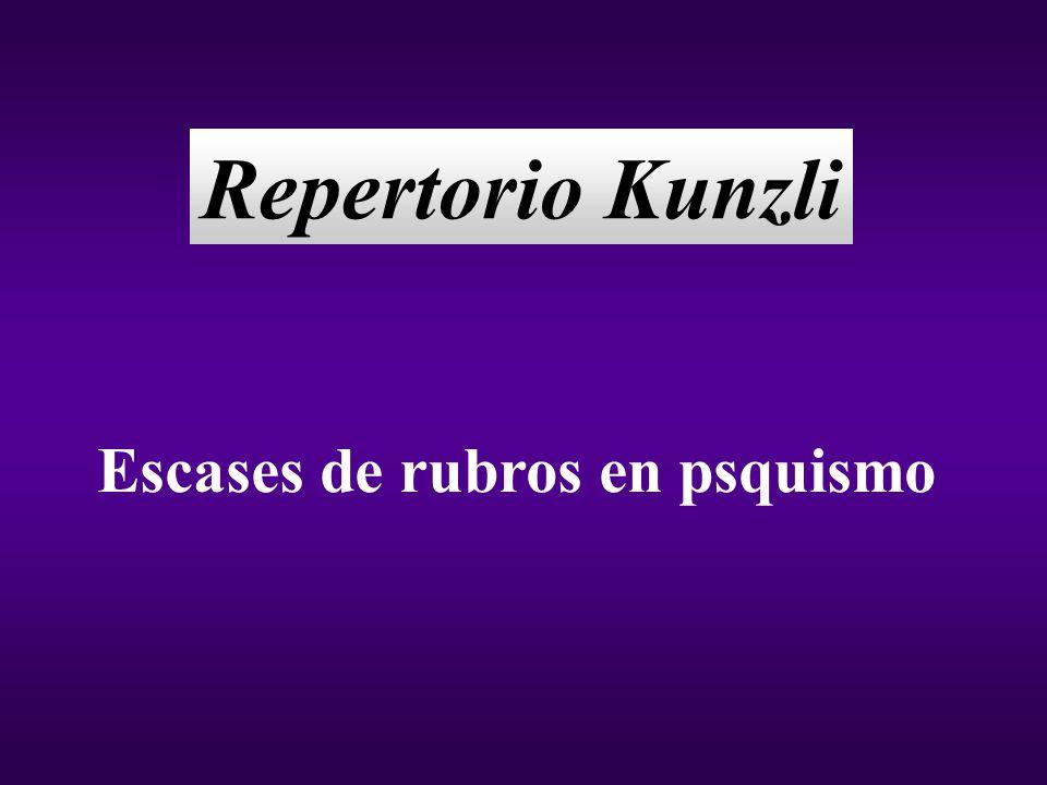 Repertorio Kunzli Escases de rubros en psquismo
