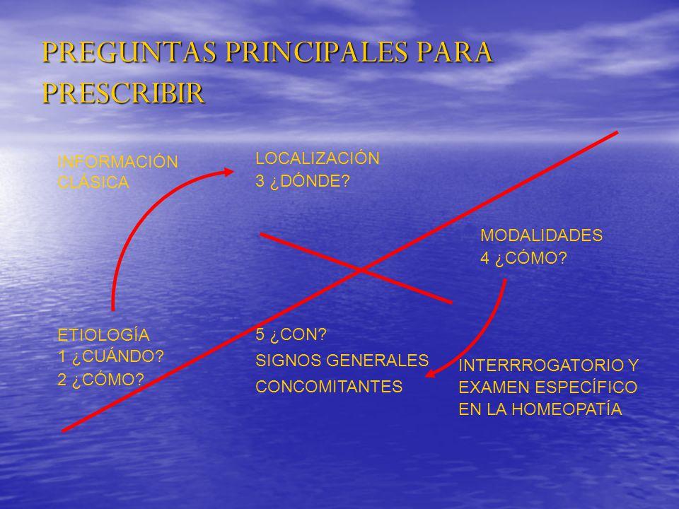 PREGUNTAS PRINCIPALES PARA PRESCRIBIR INFORMACIÓN CLÁSICA ETIOLOGÍA 1 ¿CUÁNDO? 2 ¿CÓMO? 5 ¿CON? SIGNOS GENERALES CONCOMITANTES LOCALIZACIÓN 3 ¿DÓNDE?