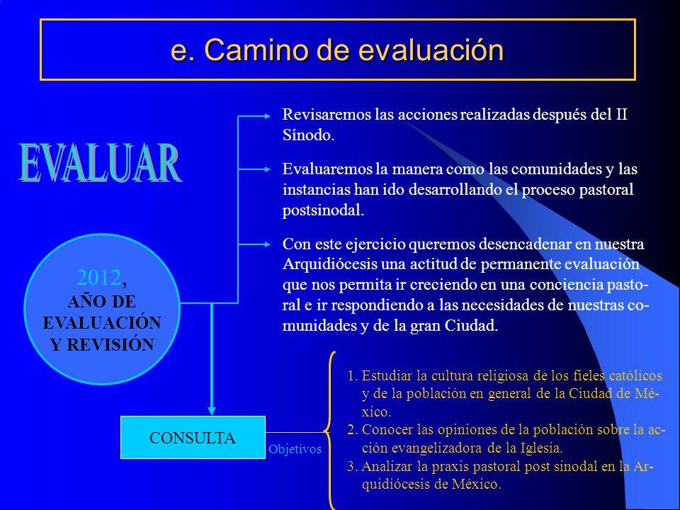 e. Camino de evaluación 2012, AÑO DE EVALUACIÓN Y REVISIÓN Revisaremos las acciones realizadas después del II Sínodo. Evaluaremos la manera como las c