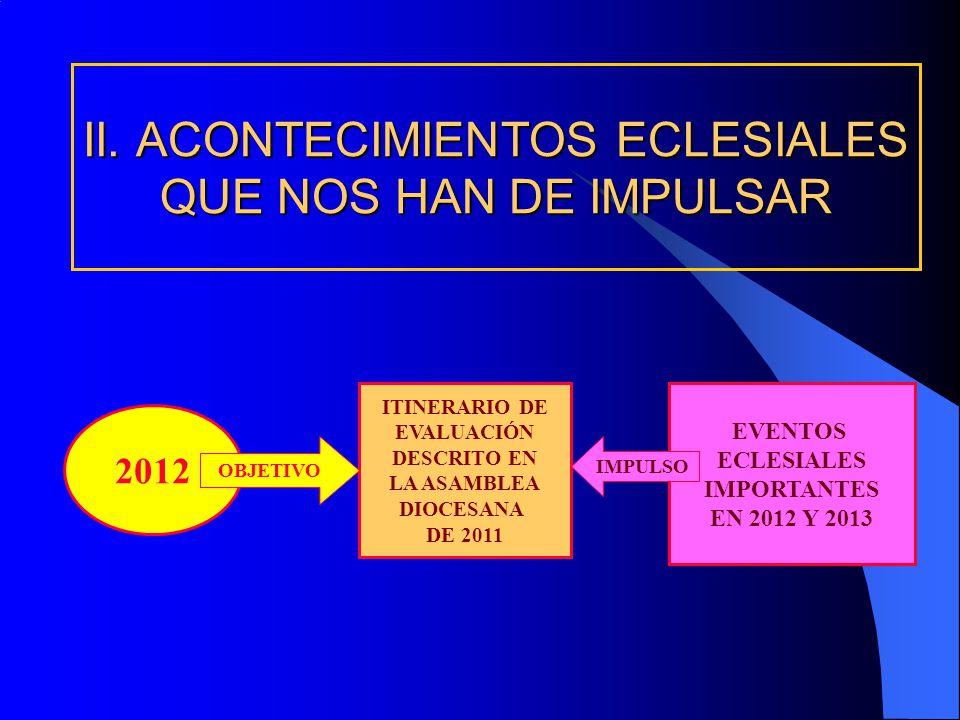 II. ACONTECIMIENTOS ECLESIALES QUE NOS HAN DE IMPULSAR 2012 ITINERARIO DE EVALUACIÓN DESCRITO EN LA ASAMBLEA DIOCESANA DE 2011 EVENTOS ECLESIALES IMPO