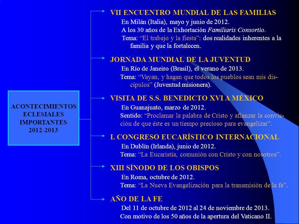 ACONTECIMIENTOS ECLESIALES IMPORTANTES 2012-2013 VII ENCUENTRO MUNDIAL DE LAS FAMILIAS En Milán (Italia), mayo y junio de 2012. A los 30 años de la Ex