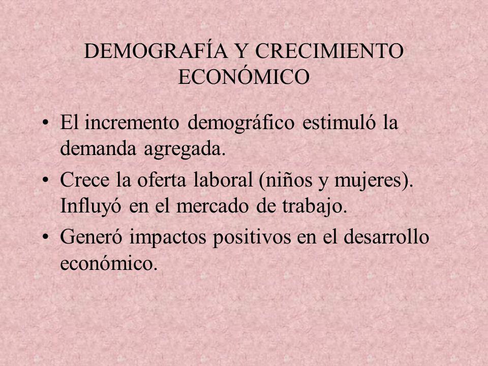 DEMOGRAFÍA Y CRECIMIENTO ECONÓMICO El incremento demográfico estimuló la demanda agregada. Crece la oferta laboral (niños y mujeres). Influyó en el me
