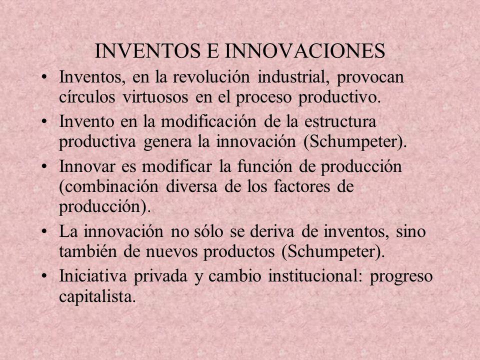 INVENTOS E INNOVACIONES Inventos, en la revolución industrial, provocan círculos virtuosos en el proceso productivo. Invento en la modificación de la