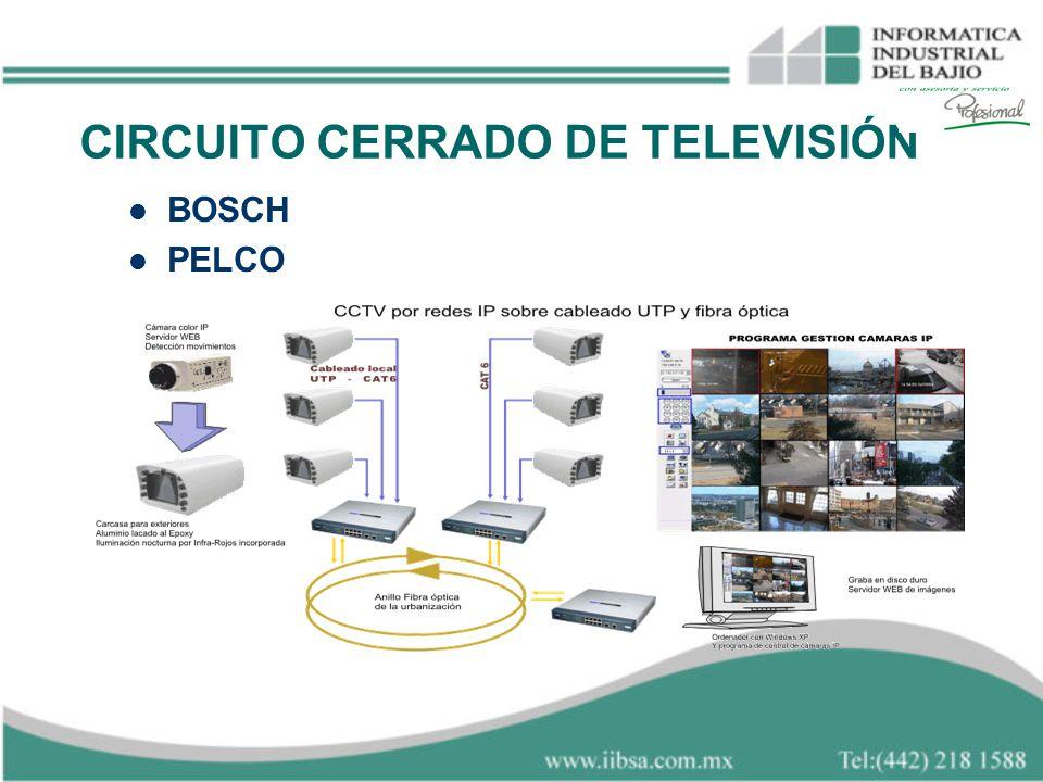 CIRCUITO CERRADO DE TELEVISIÓN BOSCH PELCO