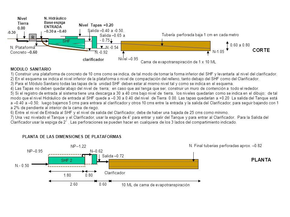 SHF N. Hidráulico Base espiga ENTRADA –0.30 a –0.40 clarificador Nivel Tapas +0.20 Salida –0.65 a - 0.75 N. Plataforma Concreto –0.60 N.-0.54 N.-0.92