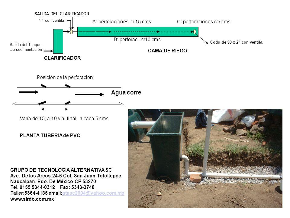 Salida del Tanque De sedimentación CLARIFICADOR CAMA DE RIEGO Agua corre Posición de la perforación A: perforaciones c/ 15 cms B: perforac. c/10 cms C