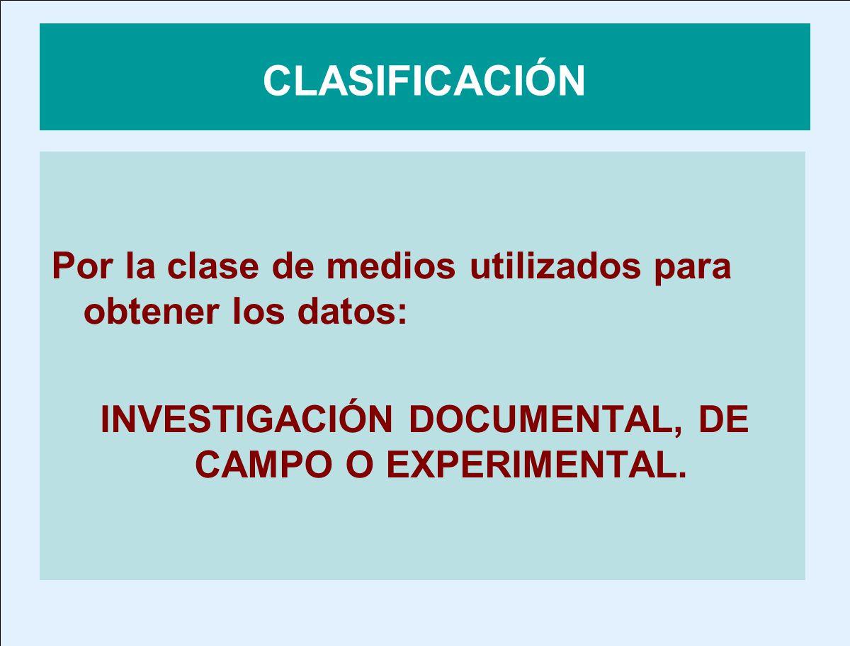 CLASIFICACIÓN Por la clase de medios utilizados para obtener los datos: INVESTIGACIÓN DOCUMENTAL, DE CAMPO O EXPERIMENTAL.