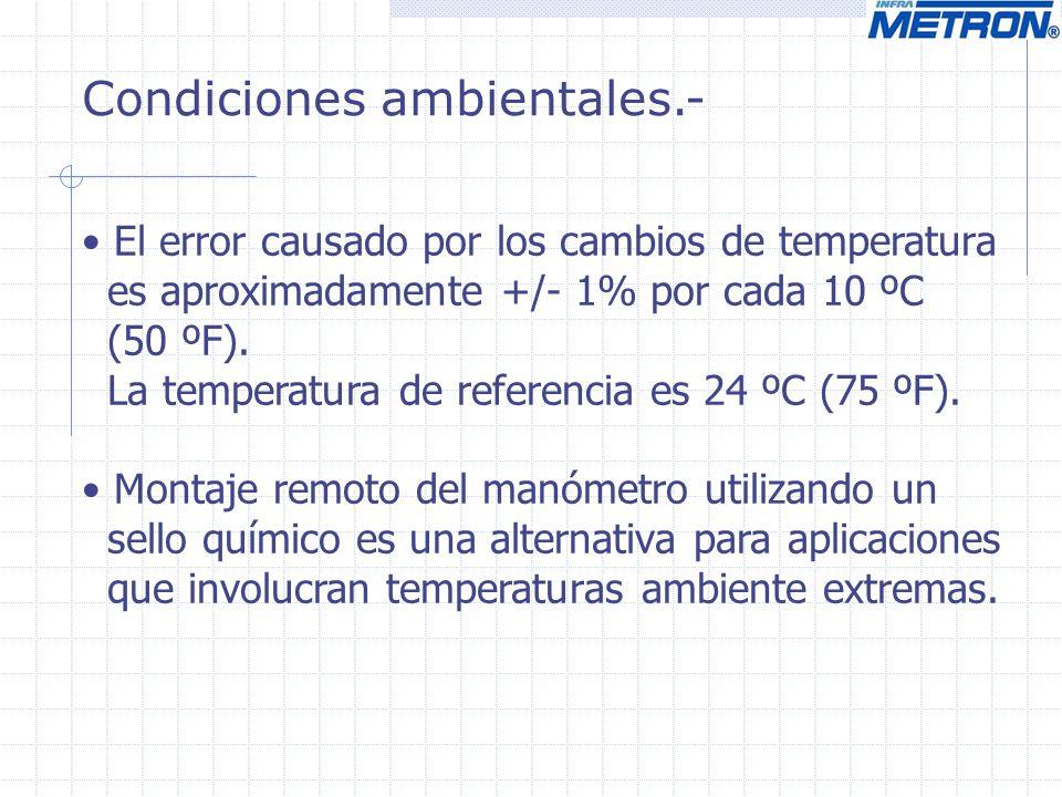 Condiciones ambientales.- El error causado por los cambios de temperatura es aproximadamente +/- 1% por cada 10 ºC (50 ºF). La temperatura de referenc