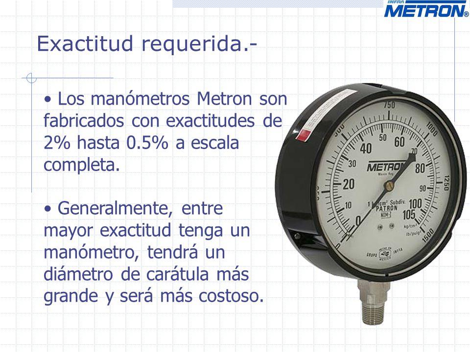 Exactitud requerida.- Los manómetros Metron son fabricados con exactitudes de 2% hasta 0.5% a escala completa. Generalmente, entre mayor exactitud ten