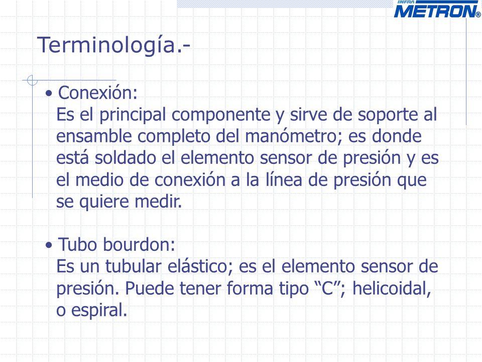 Terminología.- Conexión: Es el principal componente y sirve de soporte al ensamble completo del manómetro; es donde está soldado el elemento sensor de