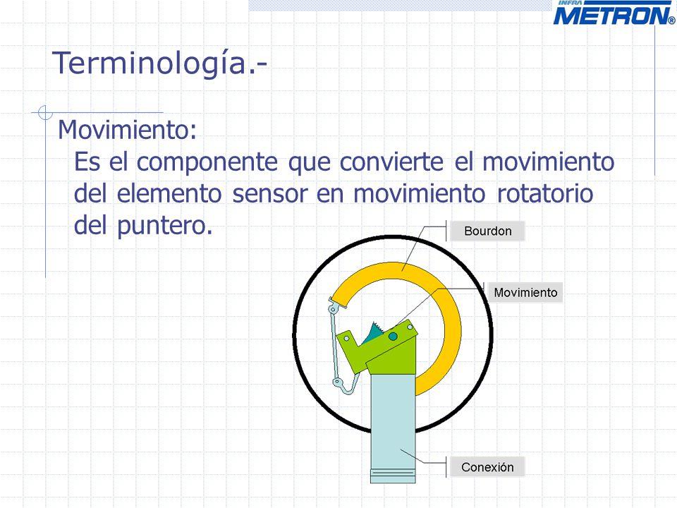Movimiento: Es el componente que convierte el movimiento del elemento sensor en movimiento rotatorio del puntero. Terminología.-