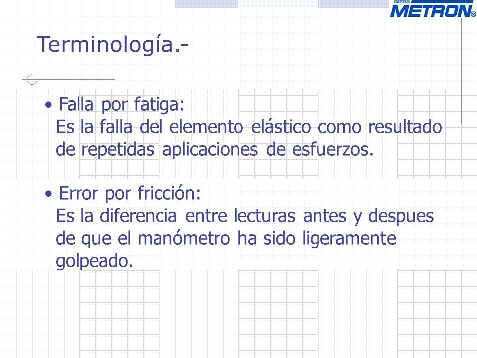 Terminología.- Falla por fatiga: Es la falla del elemento elástico como resultado de repetidas aplicaciones de esfuerzos. Error por fricción: Es la di