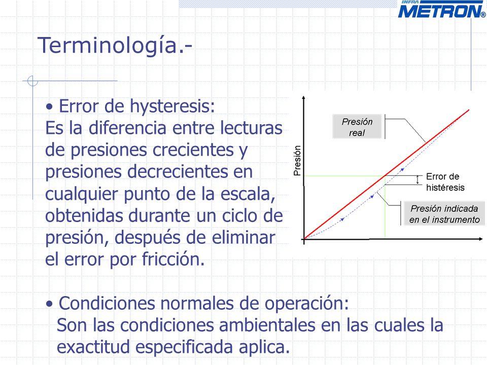 Terminología.- Error de hysteresis: Es la diferencia entre lecturas de presiones crecientes y presiones decrecientes en cualquier punto de la escala,