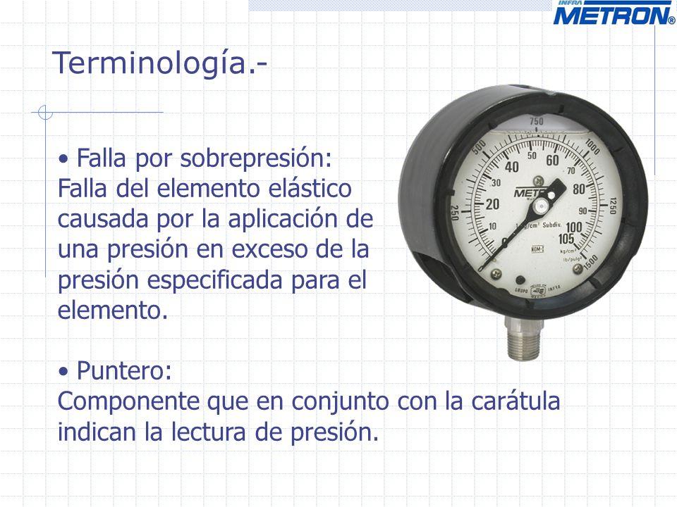 Falla por sobrepresión: Falla del elemento elástico causada por la aplicación de una presión en exceso de la presión especificada para el elemento. Pu