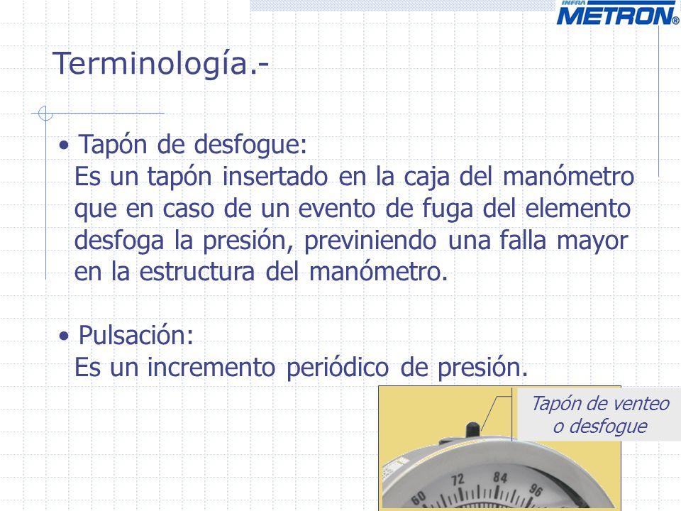 Tapón de desfogue: Es un tapón insertado en la caja del manómetro que en caso de un evento de fuga del elemento desfoga la presión, previniendo una fa