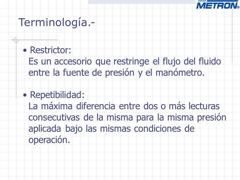 Terminología.- Restrictor: Es un accesorio que restringe el flujo del fluido entre la fuente de presión y el manómetro. Repetibilidad: La máxima difer