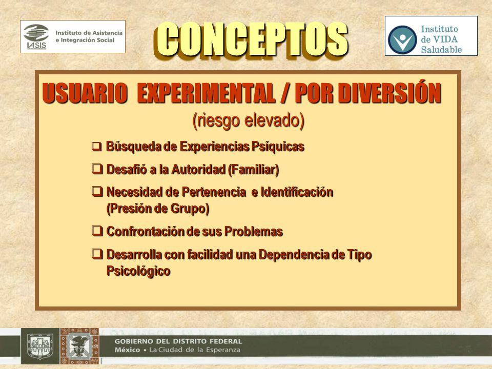USUARIO EXPERIMENTAL / POR DIVERSIÓN (riesgo elevado) Búsqueda de Experiencias Psíquicas Búsqueda de Experiencias Psíquicas Desafió a la Autoridad (Fa