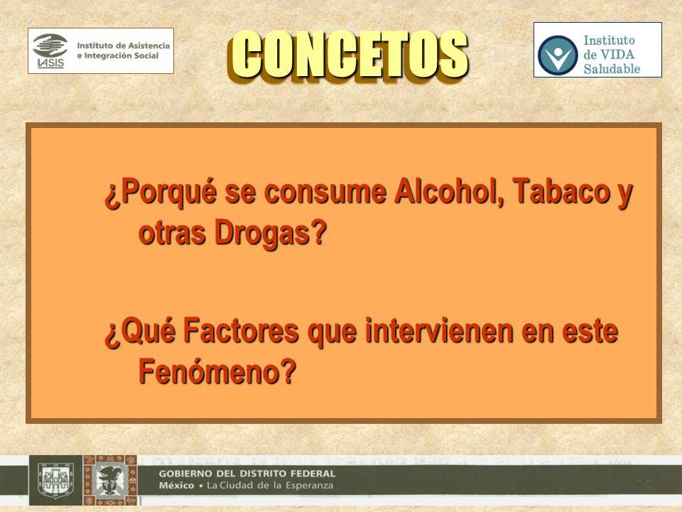 ¿Porqué se consume Alcohol, Tabaco y otras Drogas? ¿Qué Factores que intervienen en este Fenómeno? CONCETOSCONCETOS