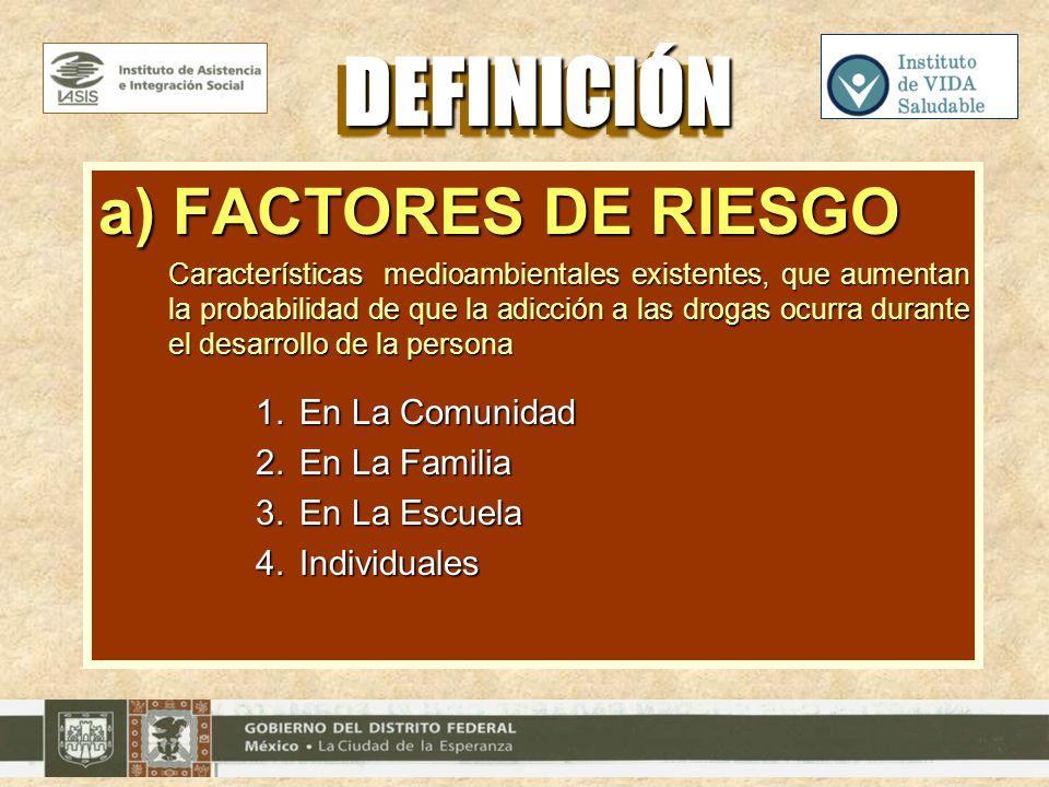 a) FACTORES DE RIESGO Características medioambientales existentes, que aumentan la probabilidad de que la adicción a las drogas ocurra durante el desa