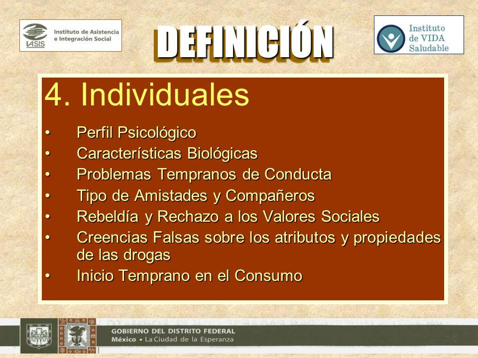 4. Individuales Perfil PsicológicoPerfil Psicológico Características BiológicasCaracterísticas Biológicas Problemas Tempranos de ConductaProblemas Tem