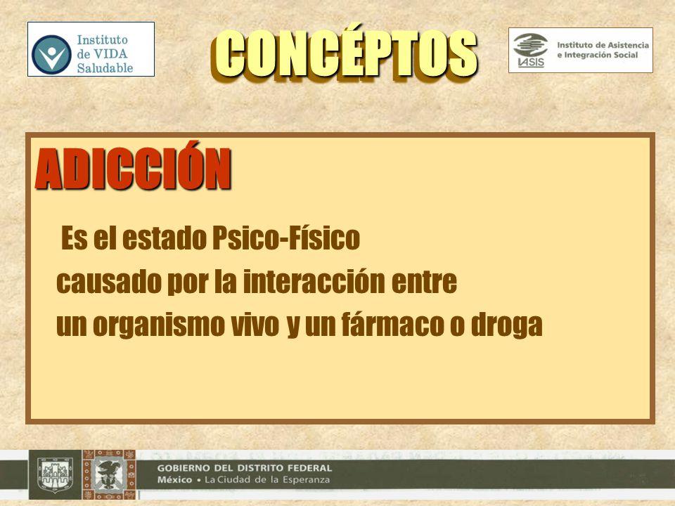 ADICCIÓN Es el estado Psico-Físico causado por la interacción entre un organismo vivo y un fármaco o droga CONCÉPTOSCONCÉPTOS