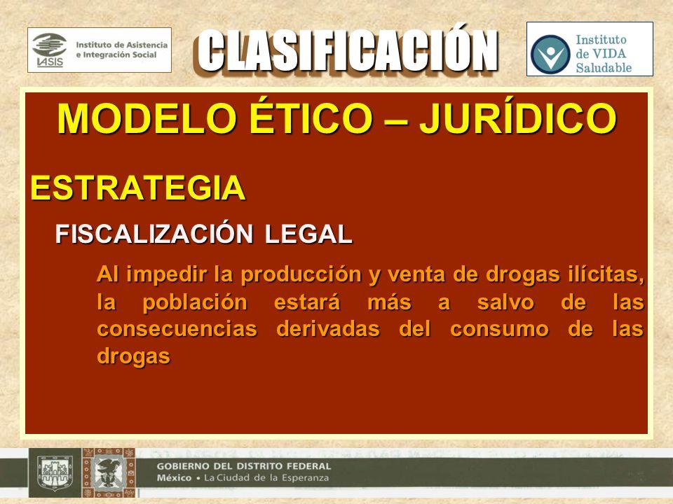 MODELO ÉTICO – JURÍDICO ESTRATEGIA FISCALIZACIÓN LEGAL Al impedir la producción y venta de drogas ilícitas, la población estará más a salvo de las con