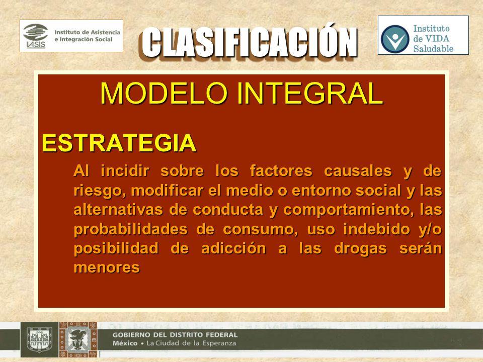 MODELO INTEGRAL ESTRATEGIA Al incidir sobre los factores causales y de riesgo, modificar el medio o entorno social y las alternativas de conducta y co