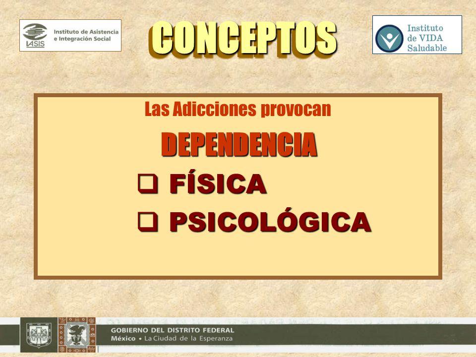 Las Adicciones provocanDEPENDENCIA FÍSICA FÍSICA PSICOLÓGICA PSICOLÓGICA CONCEPTOSCONCEPTOS