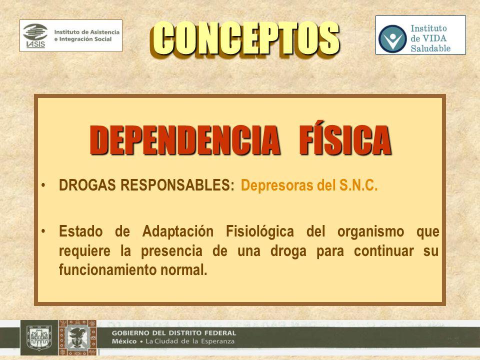 DEPENDENCIA FÍSICA DROGAS RESPONSABLES: Depresoras del S.N.C. Estado de Adaptación Fisiológica del organismo que requiere la presencia de una droga pa