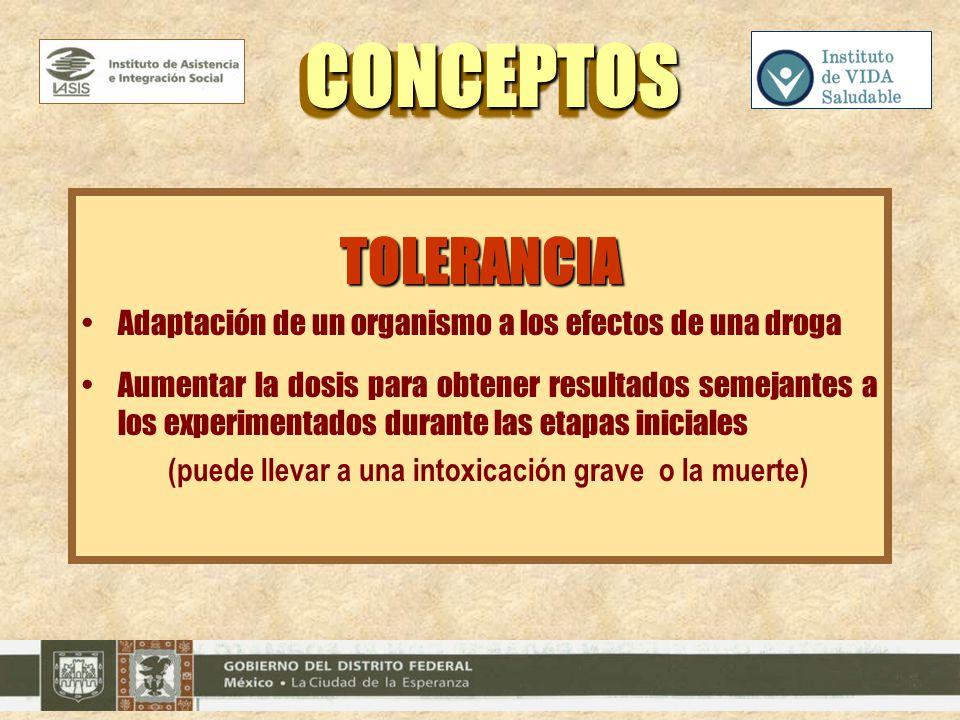 TOLERANCIA Adaptación de un organismo a los efectos de una droga Aumentar la dosis para obtener resultados semejantes a los experimentados durante las