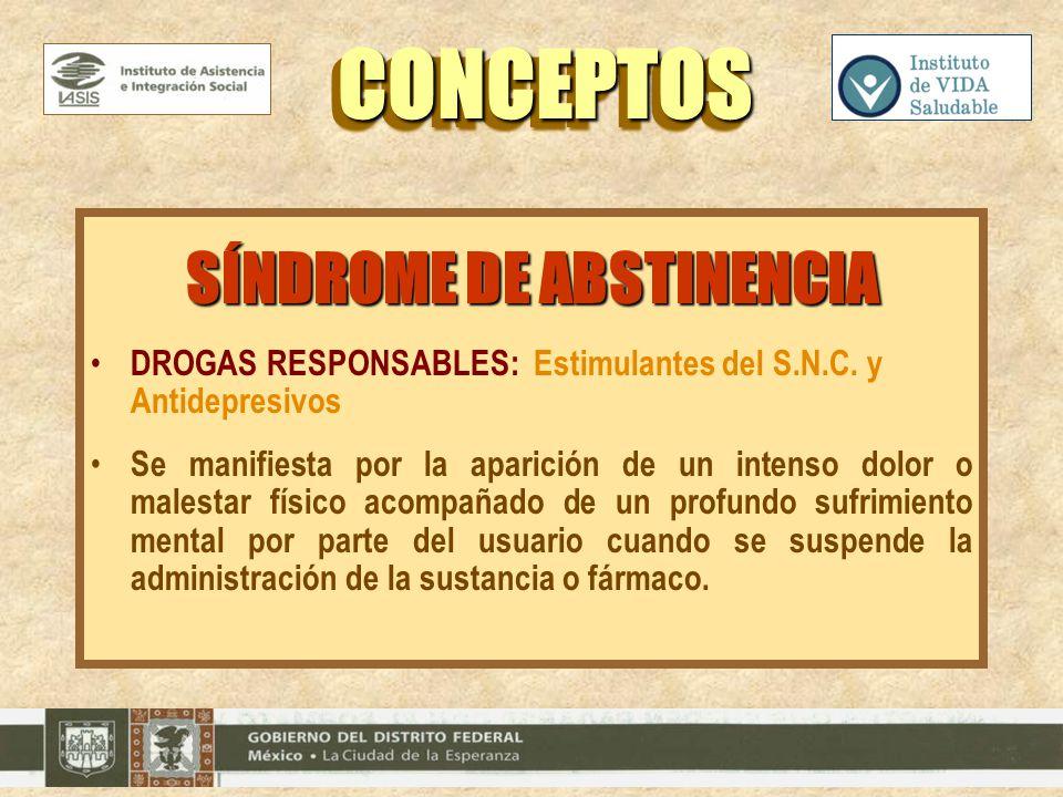 SÍNDROME DE ABSTINENCIA DROGAS RESPONSABLES: Estimulantes del S.N.C. y Antidepresivos Se manifiesta por la aparición de un intenso dolor o malestar fí