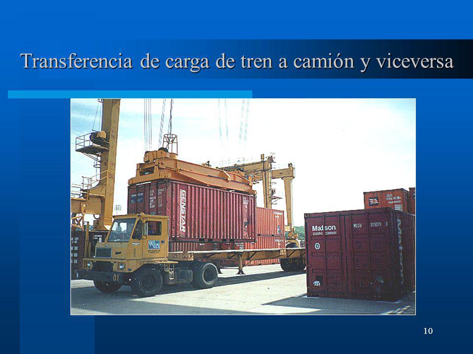 10 Transferenciade carga de tren a camión y viceversa Transferencia de carga de tren a camión y viceversa