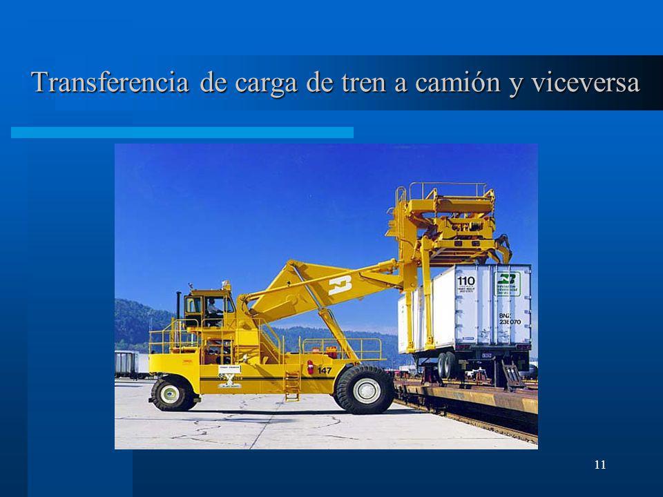 11 Transferenciade carga de tren a camión y viceversa Transferencia de carga de tren a camión y viceversa