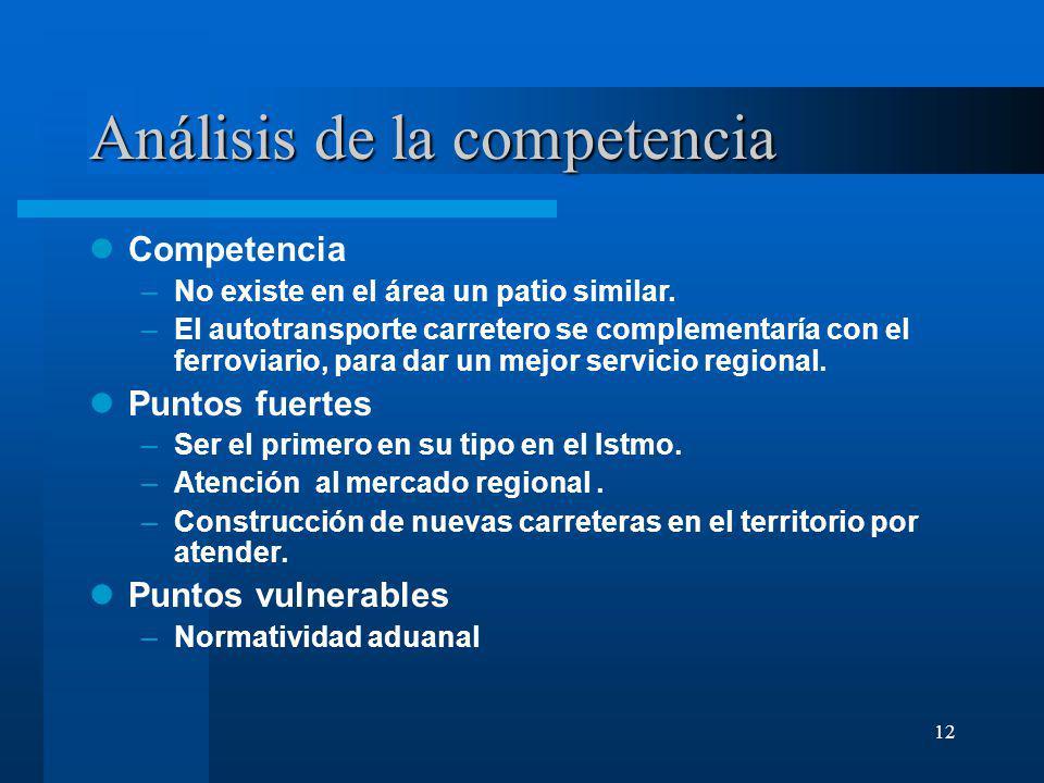 12 Análisis de la competencia Competencia –No existe en el área un patio similar. –El autotransporte carretero se complementaría con el ferroviario, p